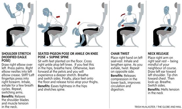 Tips Menikmati Penerbangan Jarak Jauh