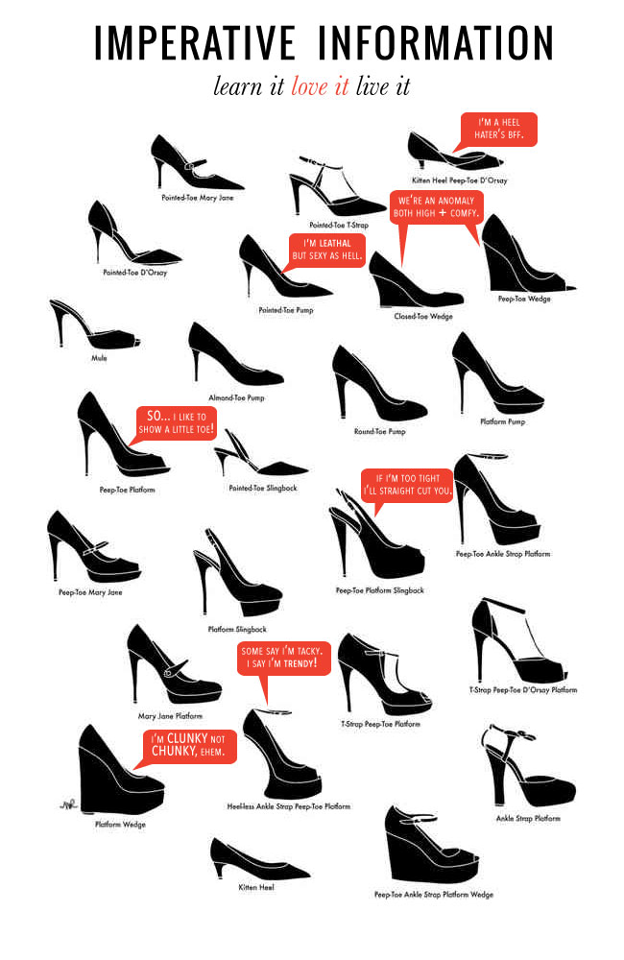 A Lifestyles And Beauty Blogger Type Of Shoes