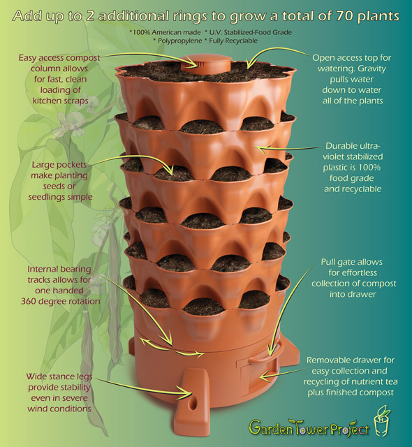 Grow 50 Different Plants on Your Porch with the GARDEN TOWER 2! {Urban gardening, homestead, organic gardening} Small vegetable garden. GARDEN TOWER 2 by Garden Tower Project, vertical gardening. vertical garden plans. vertical vegetable garden. vertical gardens kits. vertical gardening systems. indoor vertical garden. diy vertical garden wall. vertical vegetable garden diy. how to make a vertical garden frame. vertical vegetable garden images. garden tower diy. garden tower vertical container garden. garden tower 2 for sale. garden tower 2 review. garden tower project coupon code. indoor tower garden. garden tower amazon. garden towers apartments.  Bohemian blog. Bohemian mom blog. Bohemian mama blog. bohemian mama blog. Hippie mom blog. Offbeat mom blog. offbeat home. offbeat living. Offbeat mama. bohemian parenting.. blogs like Offbeat mama. Self improvement blog. tips for a better life.  Porch Garden. balcony garden design ideas. balcony vegetable garden. balcony garden plants. balcony garden box. apartment balcony garden ideas. balcony gardening for beginners. balcony garden pictures. small apartment balcony garden ideas. apartment patio garden. patio vegetable garden. small patio garden. patio vegetable garden ideas. patio gardening for beginners. patio garden plants. apartment balcony vegetable garden. balcony garden design ideas.