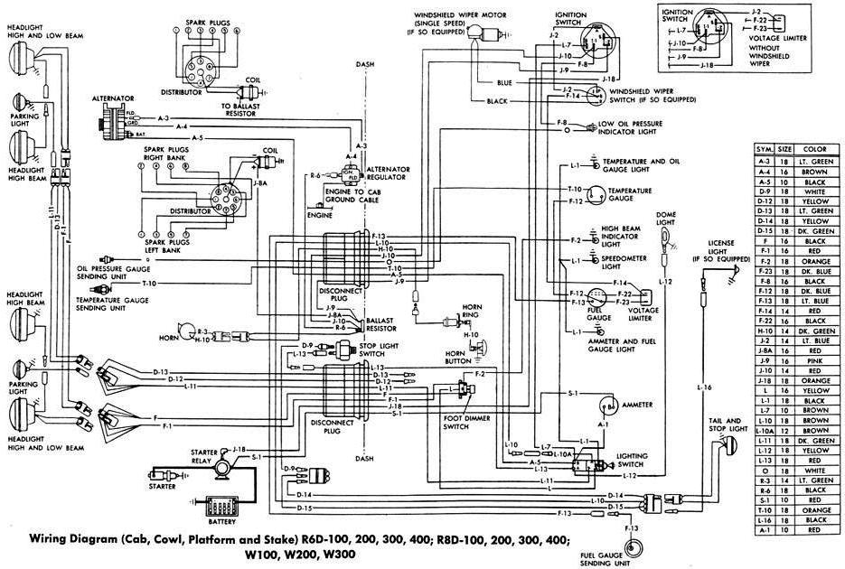 1961 Dodge Pickup Truck Wiring Diagram | All about Wiring