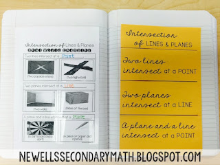Intersection of Lines and Planes Foldable