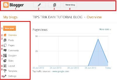 Gambar fungsi menu dashboard blogspot