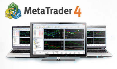 The MetaTrader 4 Forex Trading Platform Review
