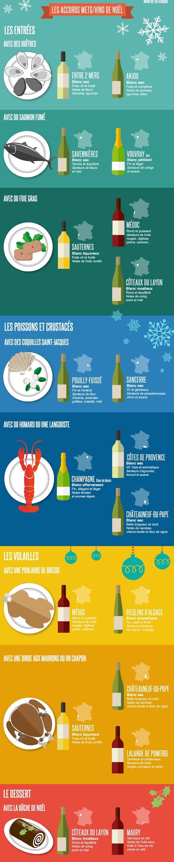 http://lesgourmands2-0.com/wp-content/uploads/2014/12/infographie-boire-noel-les-grappes.png