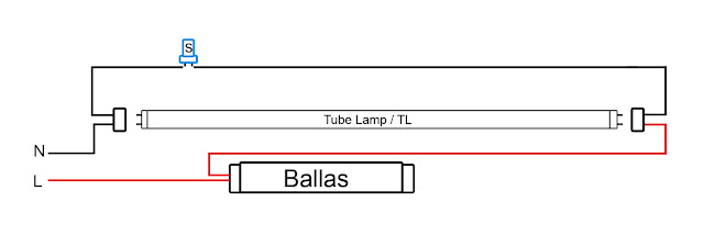 Skema Rangkaian Lampu TL