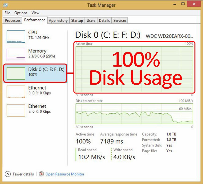 100% Disk Usage - Windows 8 Fix | Seputar IT