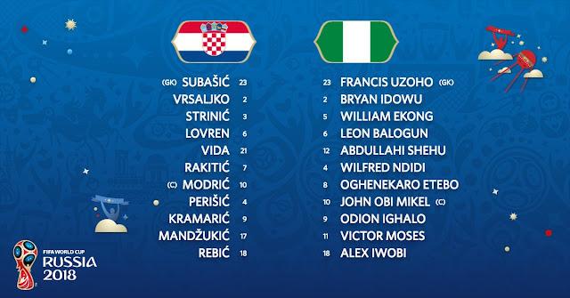 Starting Line up: Croatia vs Nigeria (Live stream)