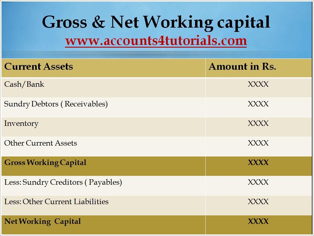 Capital cpa forex