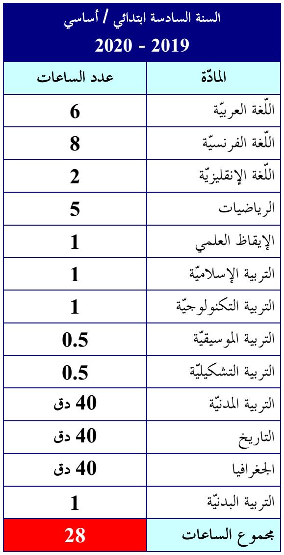 جدول المواد : السنة السادسة ابتدائي / أساسي 2019-2020 - الموسوعة المدرسية