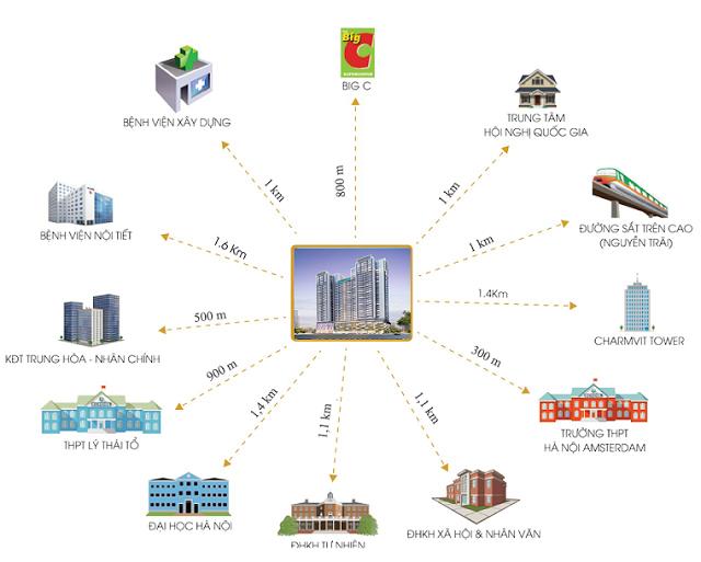 Vị trí liên kết vùng Việt Đức Complex