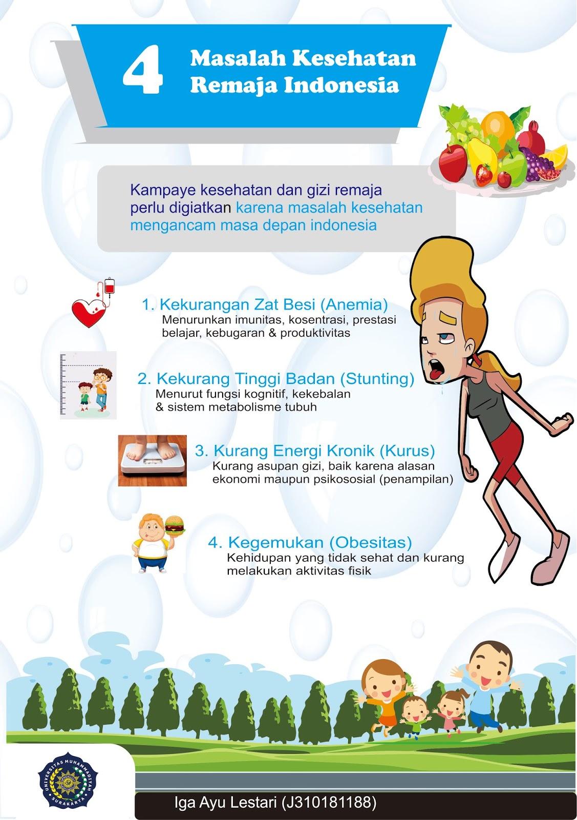 Poster Kesehatan Anemia