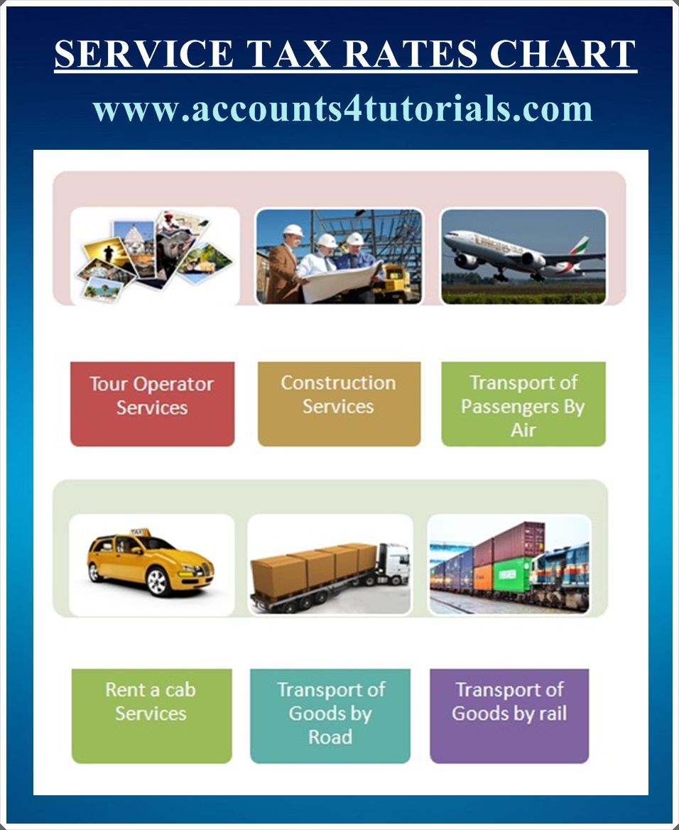tour service tax