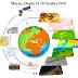 ندوة دولية حول توظيف نظم المعلومات الجغرافية في اتخاذ القرار والحكامة الترابية