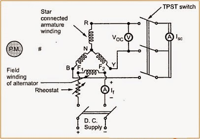 Wiring Diagram For Onan Generator moreover Alternators moreover Toyota Cruise Control Module Location in addition Rotor Resistance Starter Ring Induction in addition Mazda Wiring Diagram Symbols. on wiring diagram slip ring motor