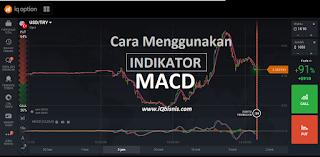 teknik trading menggunakan indikator macd