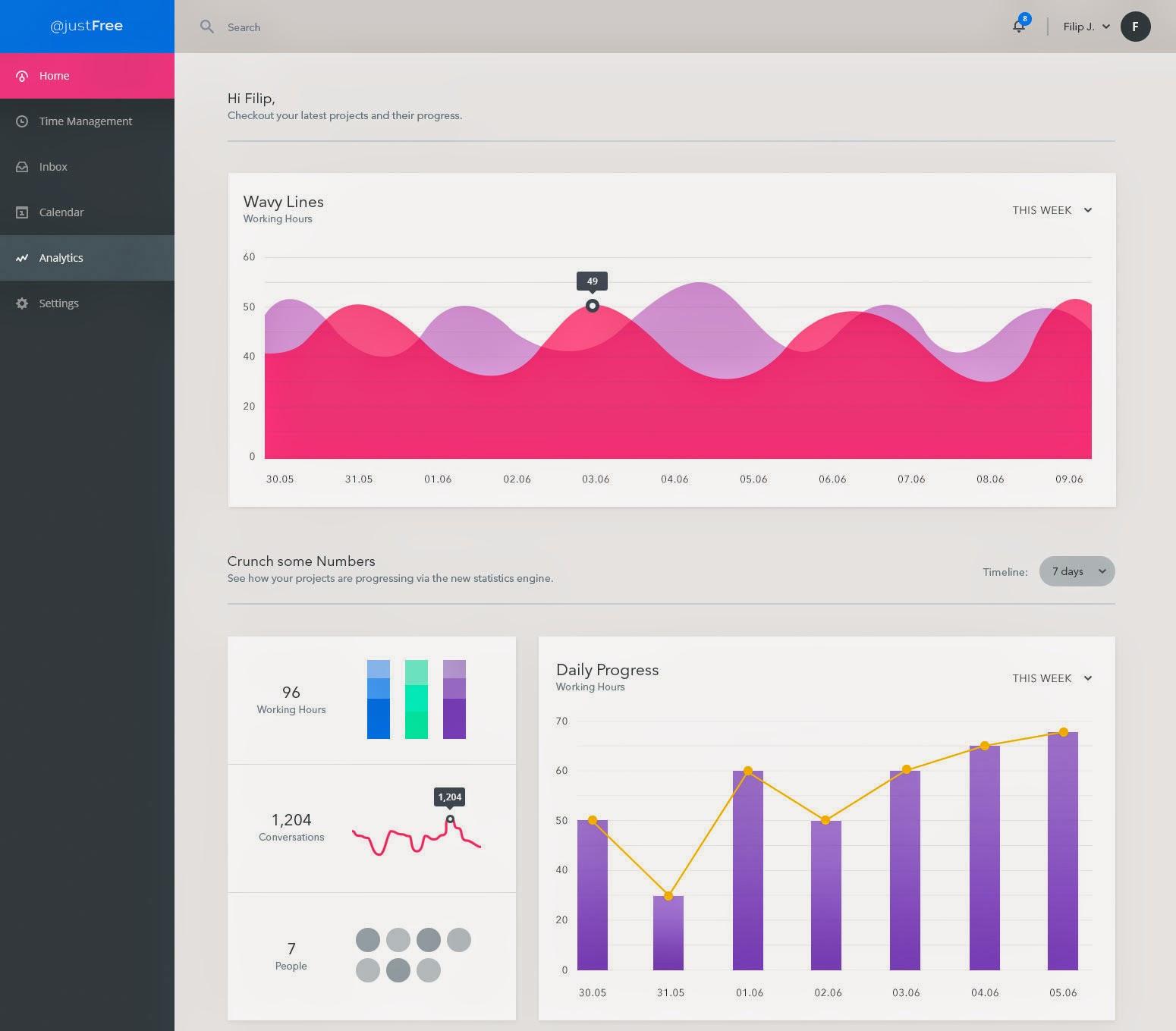 Analytics Dashboard PSD