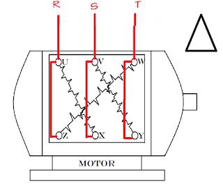 Belajar dan membuat Sistem Pengasutan pada Motor listrik 3 fasa segitiga