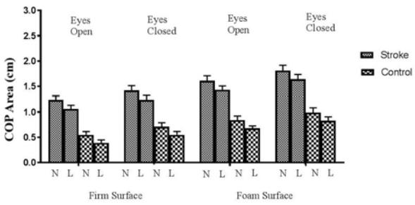 図:ライトタッチの効果