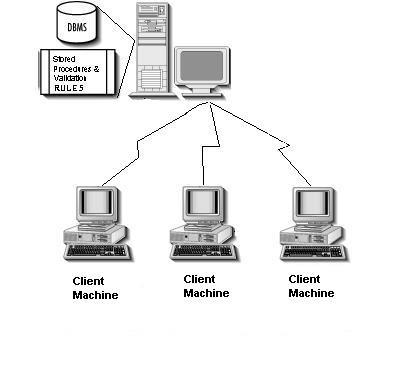 Teknologi Informasi Konsep Jaringan Client Server