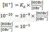 Penentuan perbandingan asam dan basanya, HOBr dan OBr-