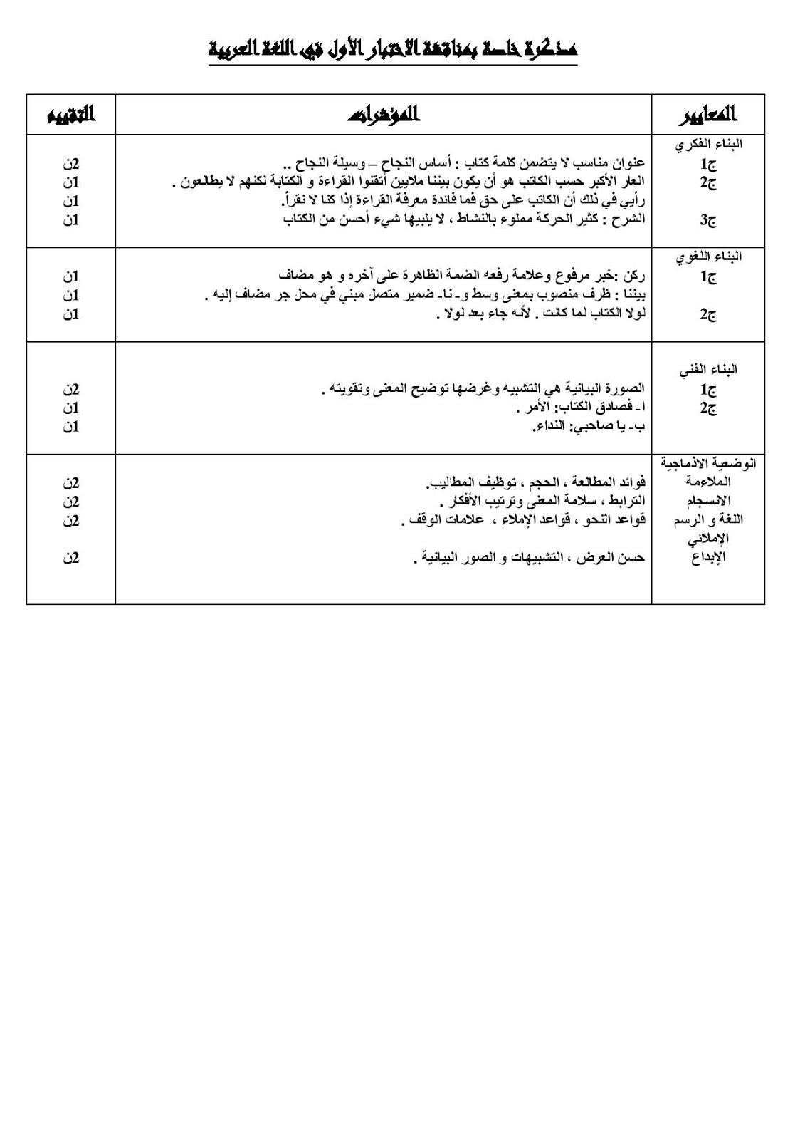 اختبار الفصل الاول في مادة العربية