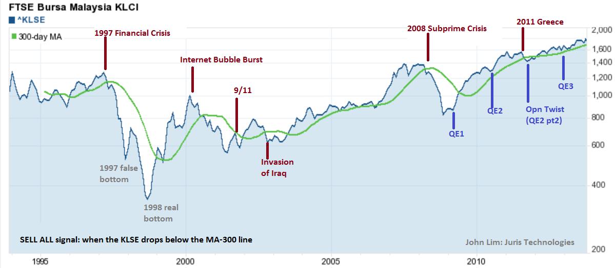 saham unit trust jatuh