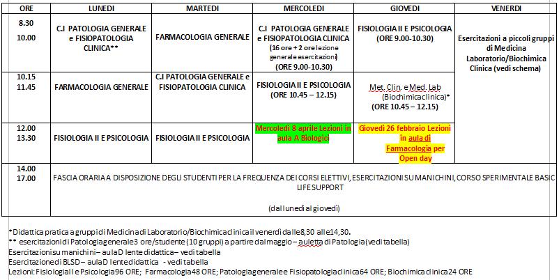 Univr Calendario.Med Univr Studenti Di Medicina Di Verona Calendario