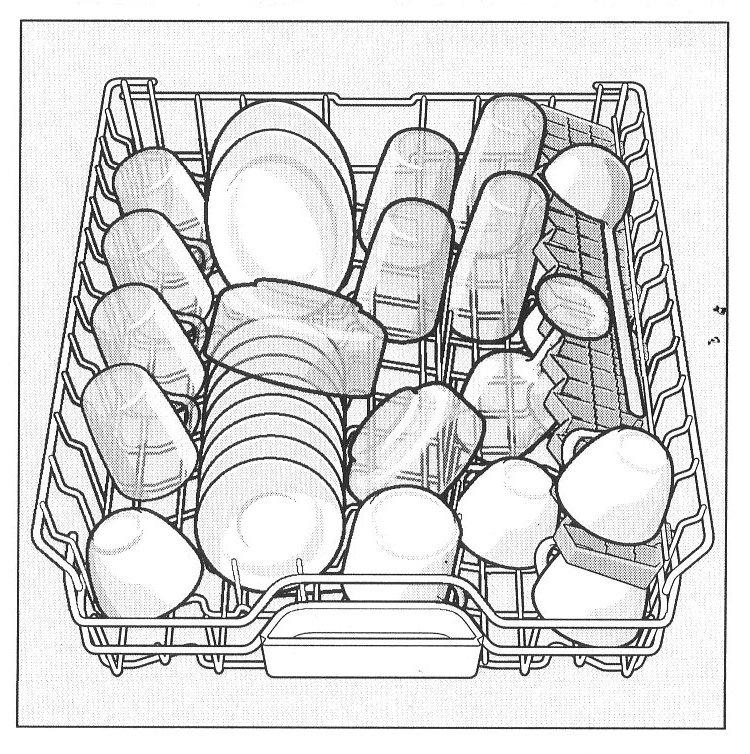 Die Kluge Hausfrau Geschirrspuler Einraumen Und Pflegen