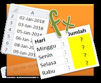 Rumus Excel Menghitung Hari