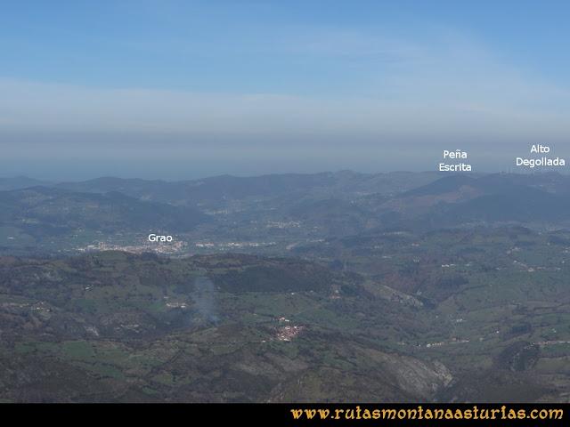 Ruta Linares, La Loral, Buey Muerto, Cuevallagar: Desde el Buey Muerto, Alto de la Degollada y Peña Escrita