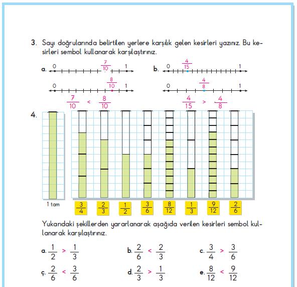 3. Sınıf Berkay Yayınları Matematik Çalışma Kitabı 107. Sayfa Cevapları 2. Çalışma Kesirleri Karşılaştırıp Sıralayalım