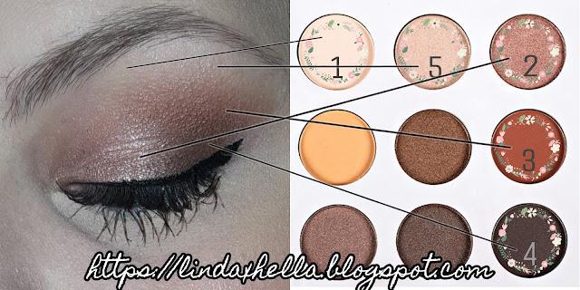 BH Cosmetics Shaaanxo Palette