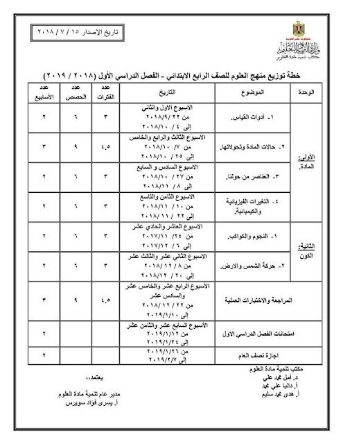 توزيع مادة العلوم الصف الرابع الابتدائي 2018-2019