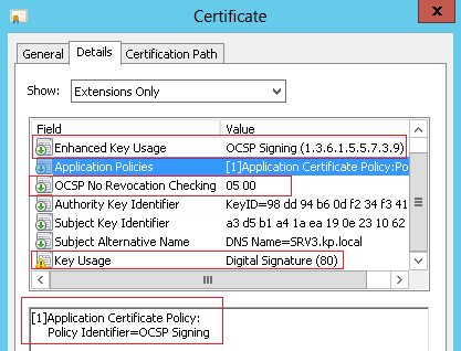 SecureSenses --remediation, not coping: OCSP certificate