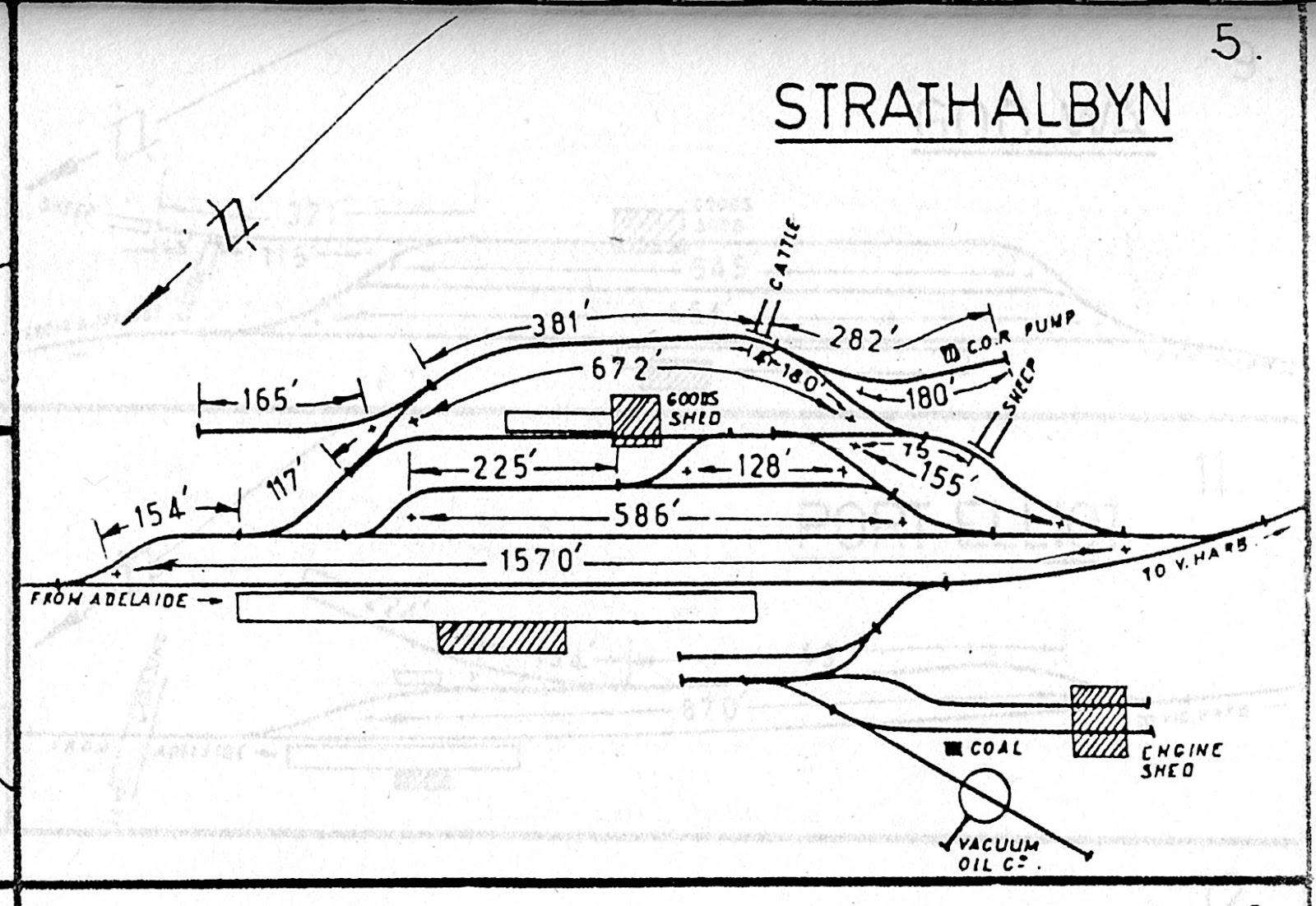 Strathalbyn In N Scale Plans