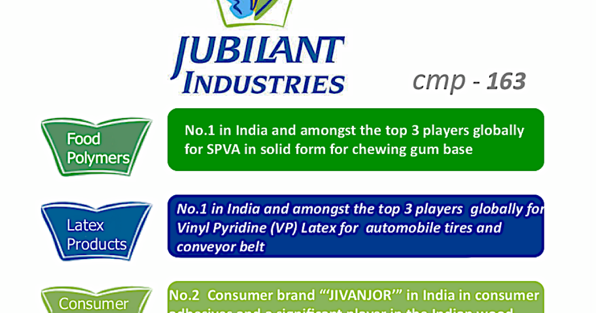 Best Stock Picks From Dolly Khanna Jubilant Industry