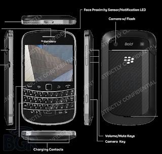 {focus_keyword} New Update Daftar Harga Blackberry Agustus 2012 blackberry dakota