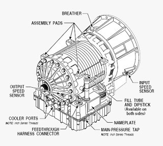 2004 international 4300 operating Manual