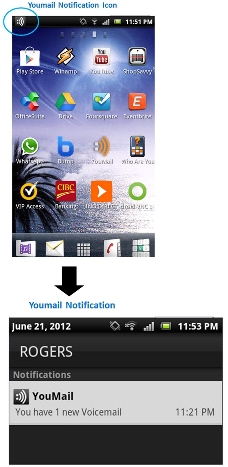 Call Forwarding Youmail Call Forwarding Number