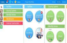 DropTask: aplicación para gestionar proyectos y tareas de forma visual en Windows, Mac, iOS y Android