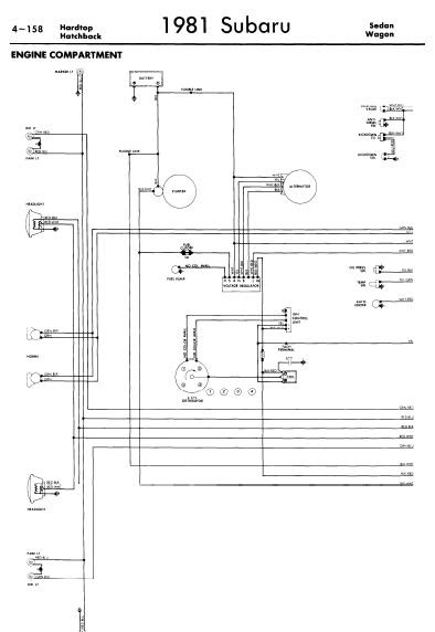 repairmanuals: Subaru 1981 Models Wiring Diagrams