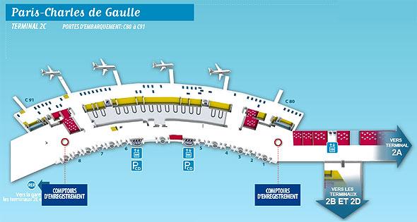 Dicas Praticas De Frances Para Brasileiros Mapa Aeroporto Charles