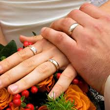 What Finger To Wear Wedding Ring On Men