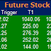 Most active future and option calls ( Pre Market Tips ) for 2 Nov 2016