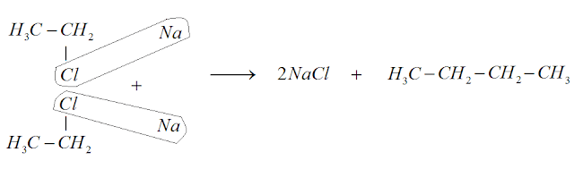 sintese wurtz  monocloroetano cloreto de sódio butano