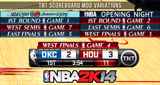 Custom TNT Scoreboard Mods for NBA 2K14