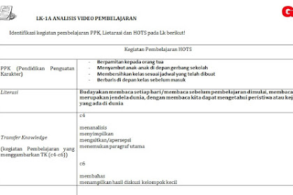 Format Lembar Kerja (LK) Guru SD kelas tinggi Tugas Diklat PKP 2019
