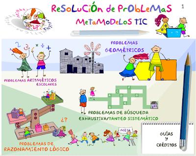 http://ntic.educacion.es/w3/eos/MaterialesEducativos/mem2009/problematic/menuppal.html