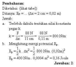 Menghitung energi potensial pegas