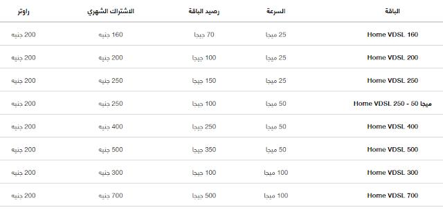 عروض انترنت Vdsl  في مصر من اورنج 2019